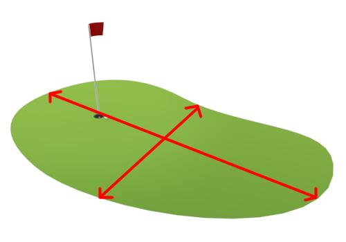 【パターの基本】練習グリーンの大きさは?