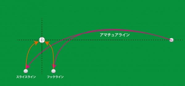 ama-Line